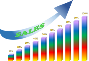 how to improve your sales process